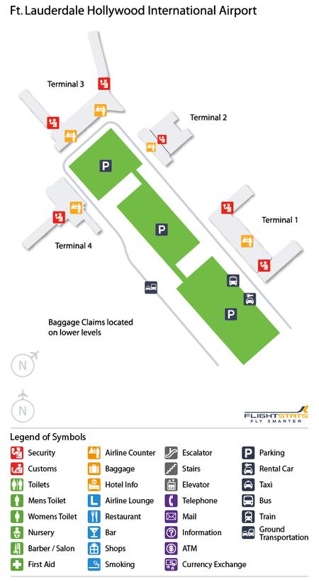 FT. Lauderdale International Airport