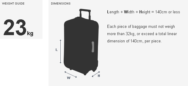 baggage guide checked